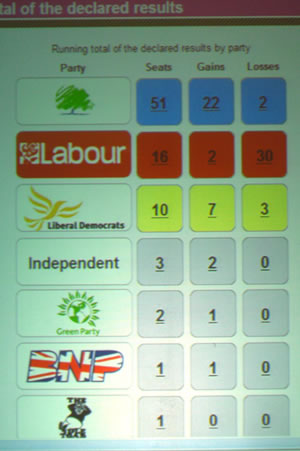 Lancashire's Result Board - Tory Gain!